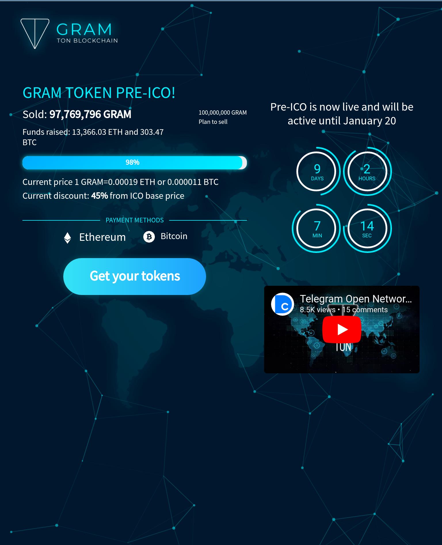Telegram-scam
